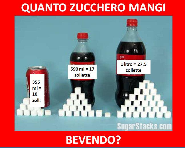 zuccheri bibite