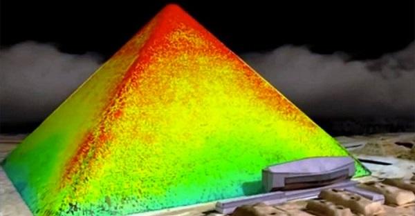 Anomalie termiche Piramidi