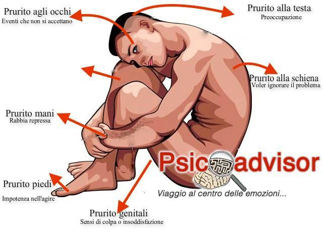 psicosomatica prurito
