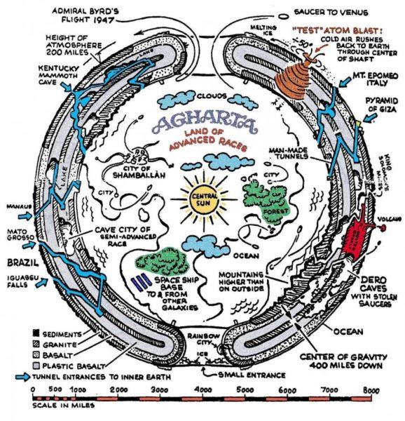 Il regno di Agartha con i diversi ingressi nascosti nel mondo