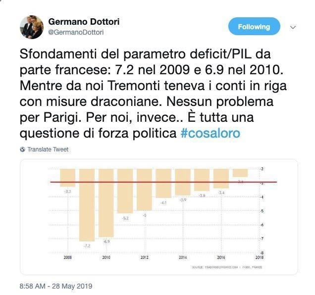 Multa UE all'Italia, il tempismo e il doppiopesismo